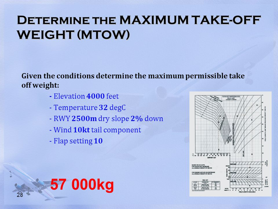 Determine the MAXIMUM TAKE-OFF WEIGHT (MTOW)