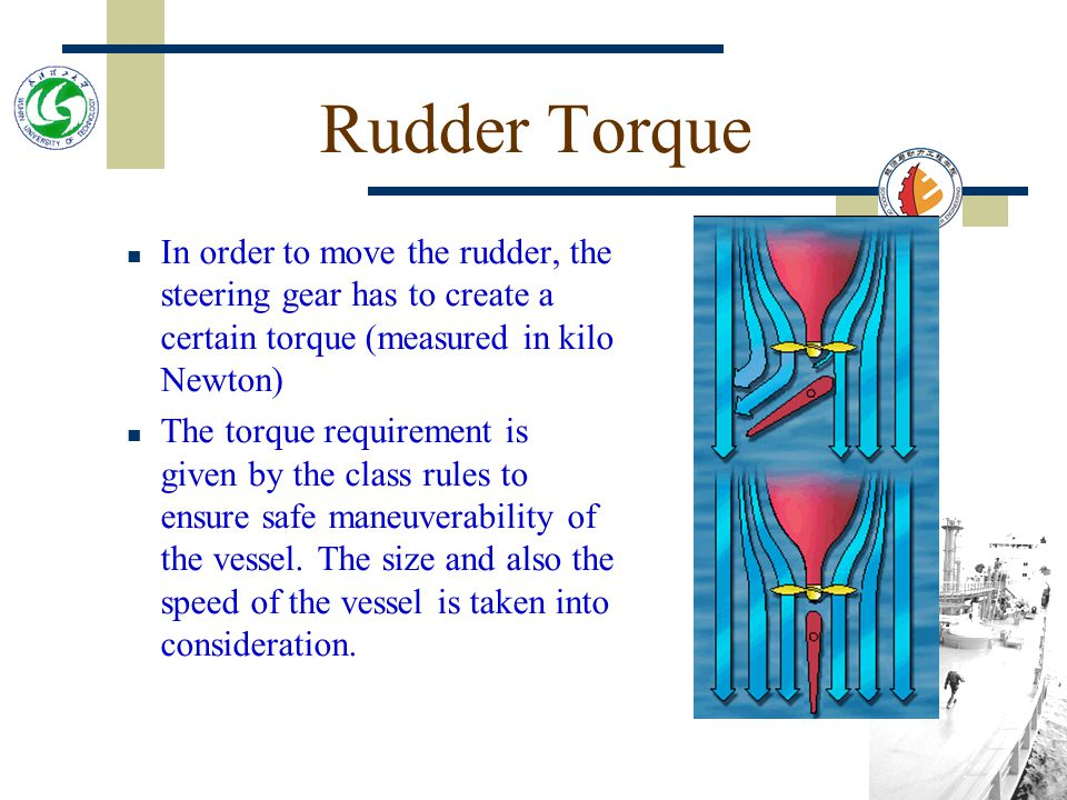Rudder Torque In order to move the rudder, the steering gear has to create a certain torque (measured in kilo Newton)