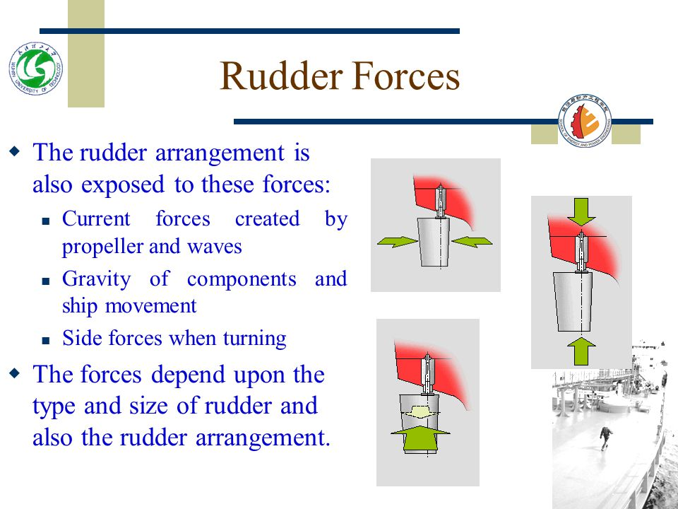 Rudder Forces The rudder arrangement is also exposed to these forces: