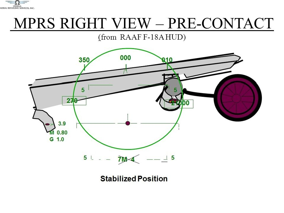 MPRS RIGHT VIEW – Pre-contact (from RAAF F-18A HUD)