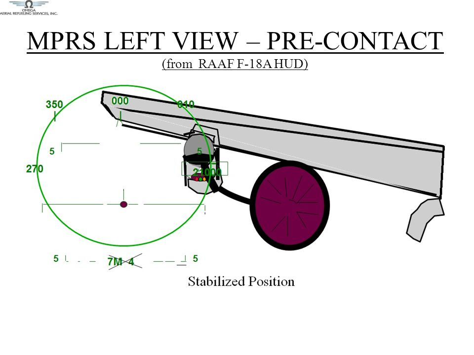 MPRS LEFT VIEW – Pre-contact (from RAAF F-18A HUD)