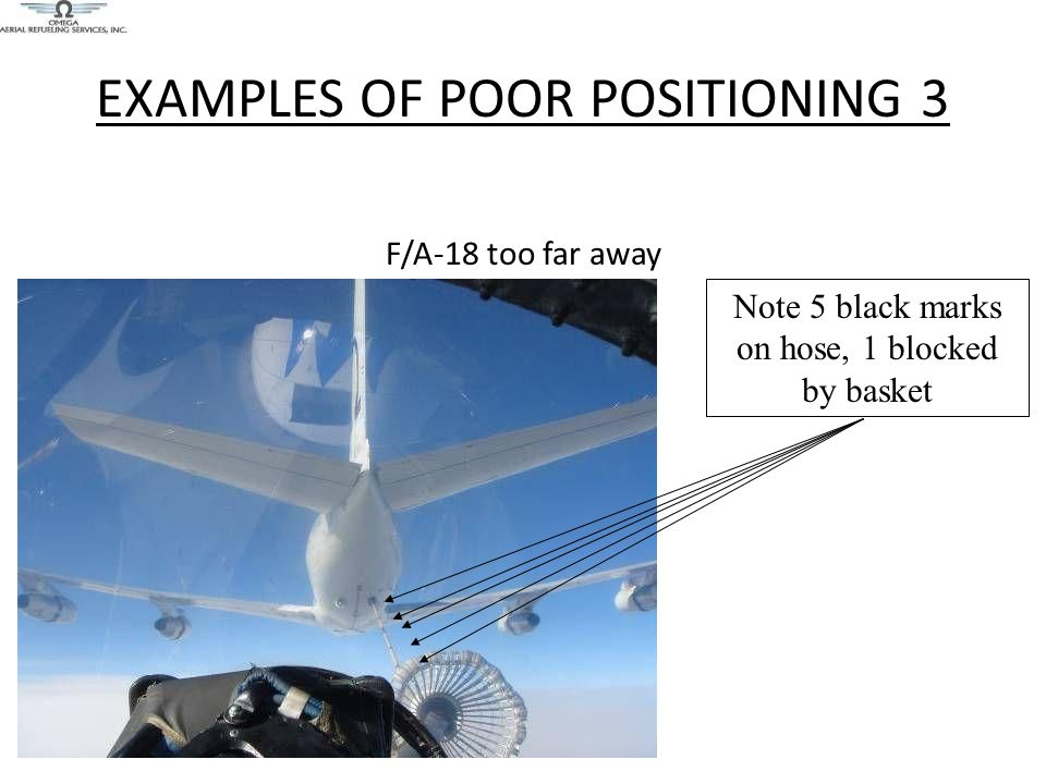 EXAMPLES OF POOR POSITIONING 3