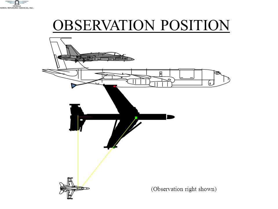 Observation Position (Observation right shown)