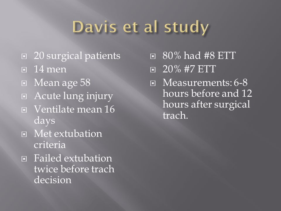 Davis et al study 20 surgical patients 14 men Mean age 58