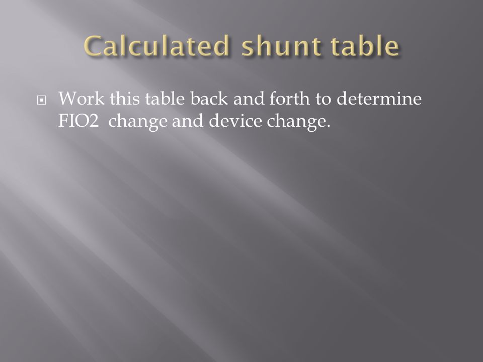 Calculated shunt table