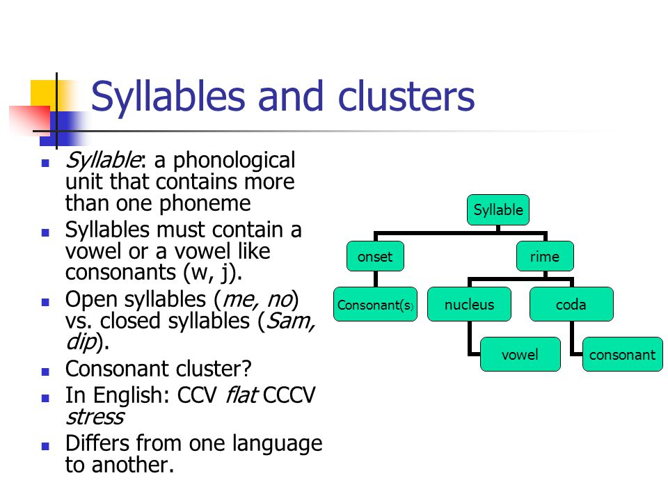 Syllables and clusters