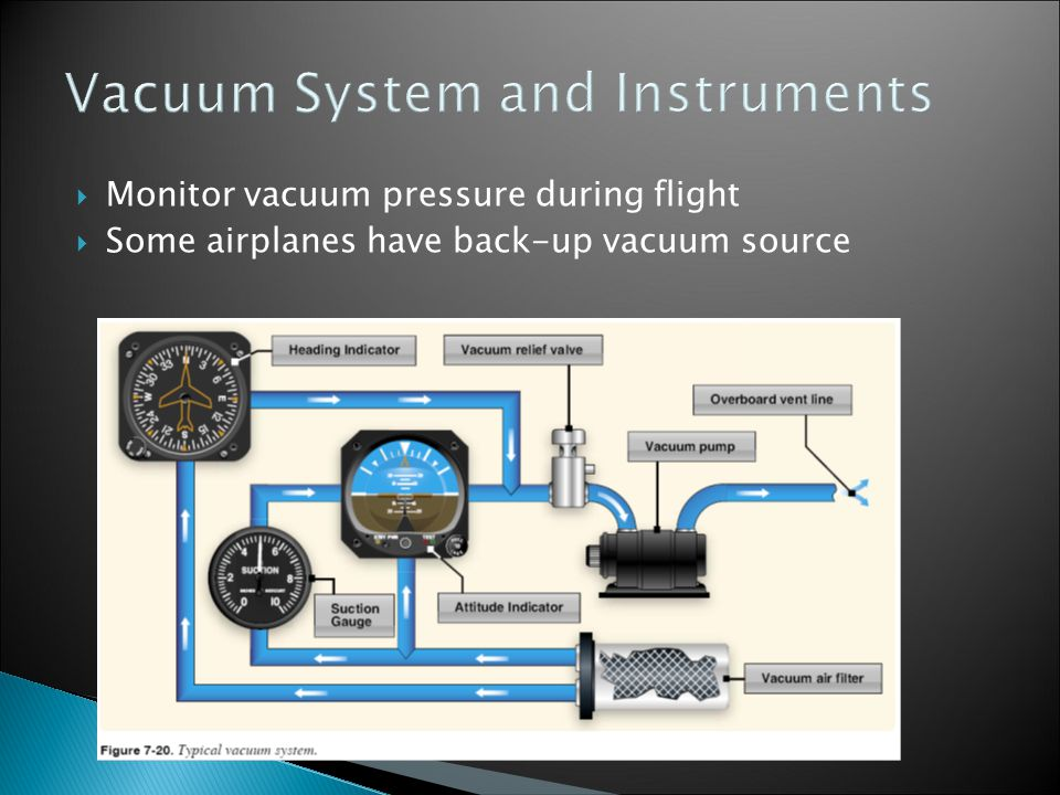 Vacuum System and Instruments