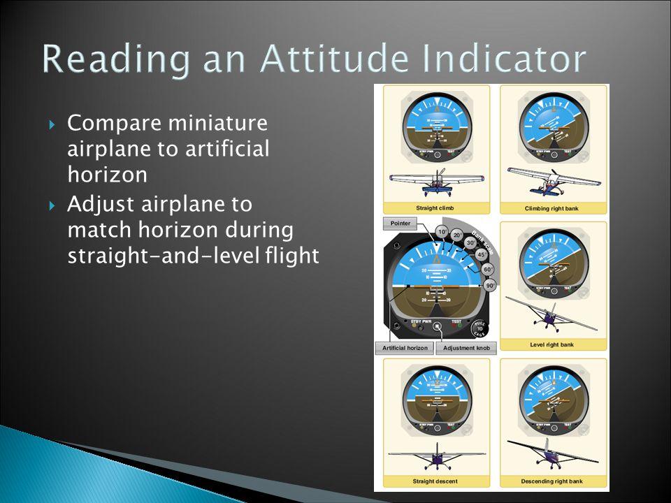 Reading an Attitude Indicator