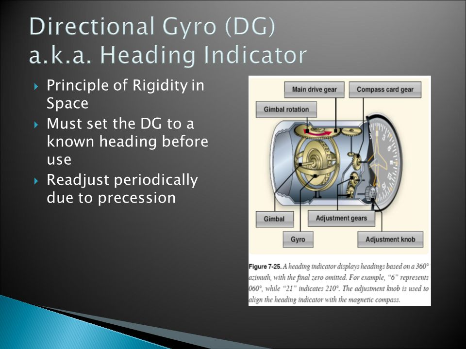 Directional Gyro (DG) a.k.a. Heading Indicator