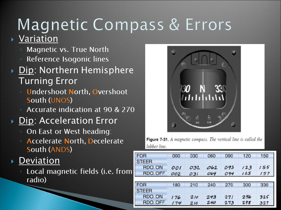 Magnetic Compass & Errors