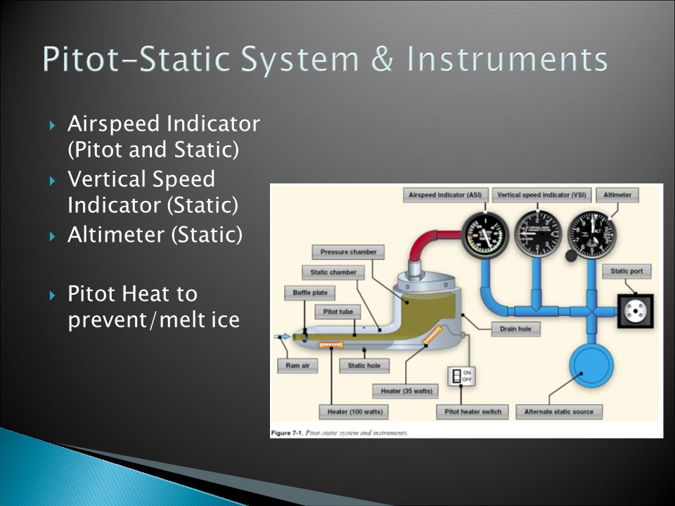 Pitot-Static System & Instruments