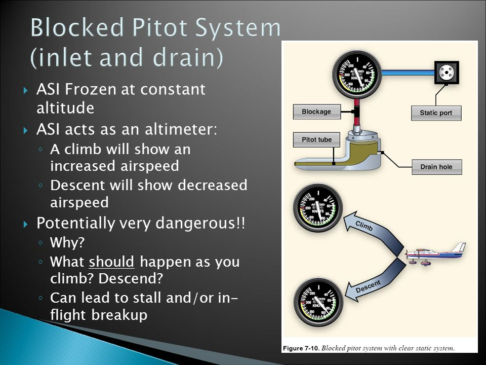 Blocked Pitot System (inlet and drain)