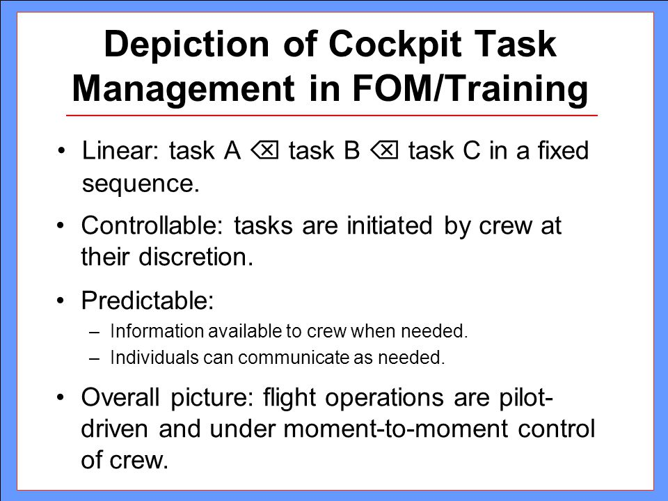 Depiction of Cockpit Task Management in FOM/Training