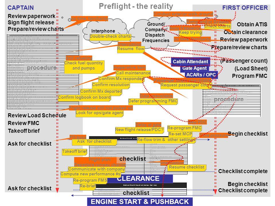 Preflight - the reality