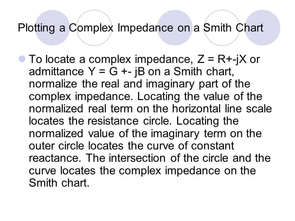 Plotting a Complex Impedance on a Smith Chart