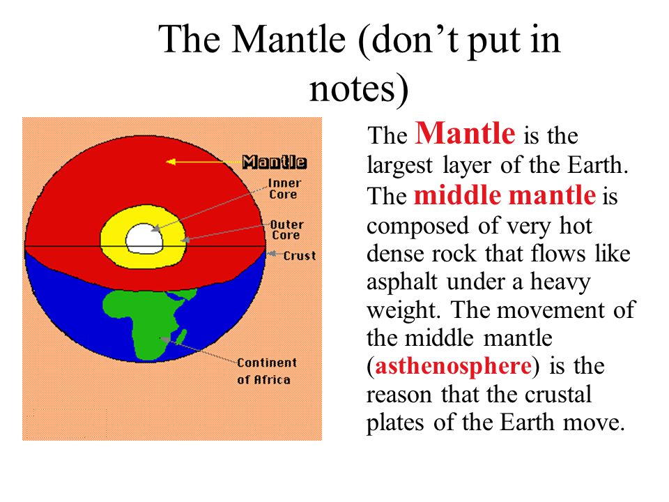 The Mantle (don't put in notes)