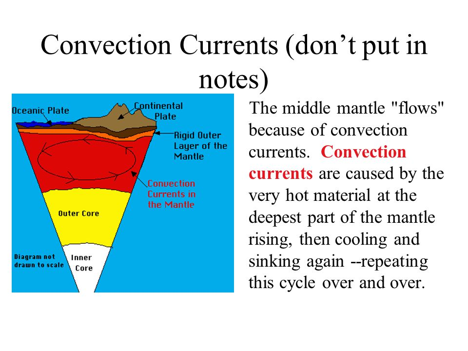 Convection Currents (don't put in notes)