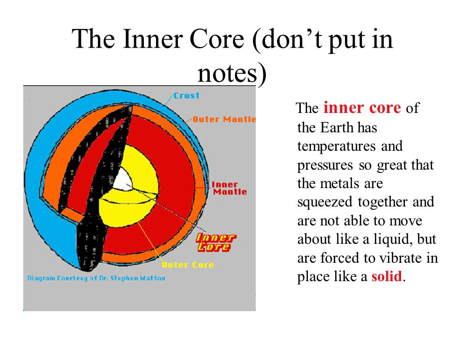 The Inner Core (don't put in notes)