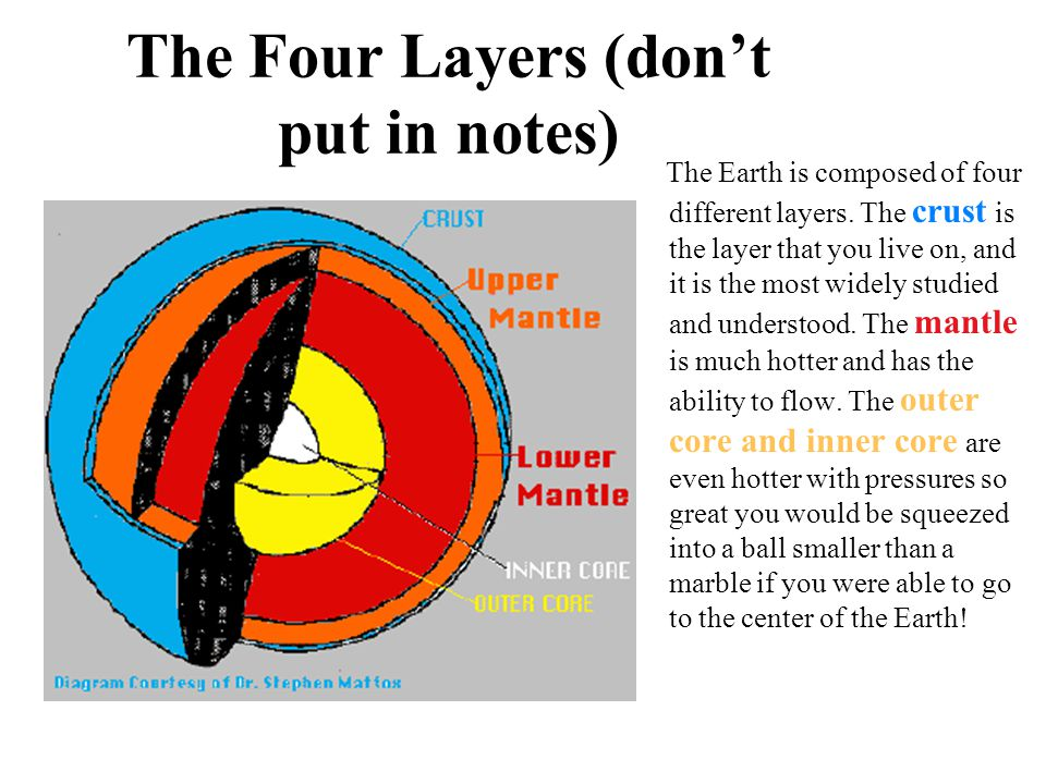 The Four Layers (don't put in notes)