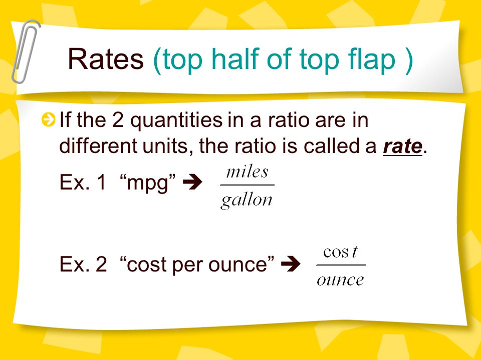 Rates (top half of top flap )
