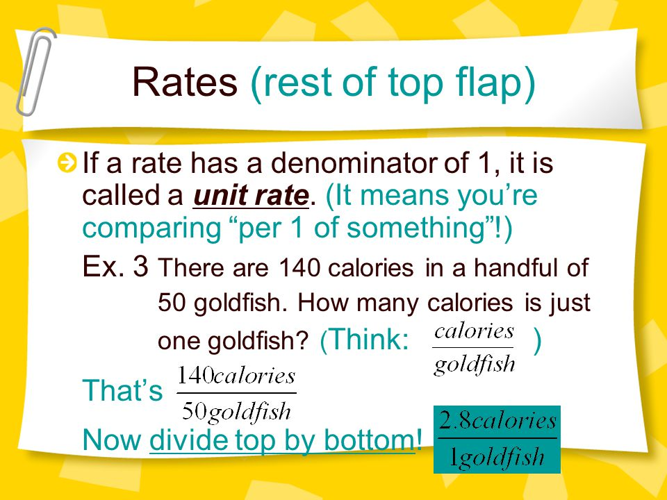 Rates (rest of top flap)