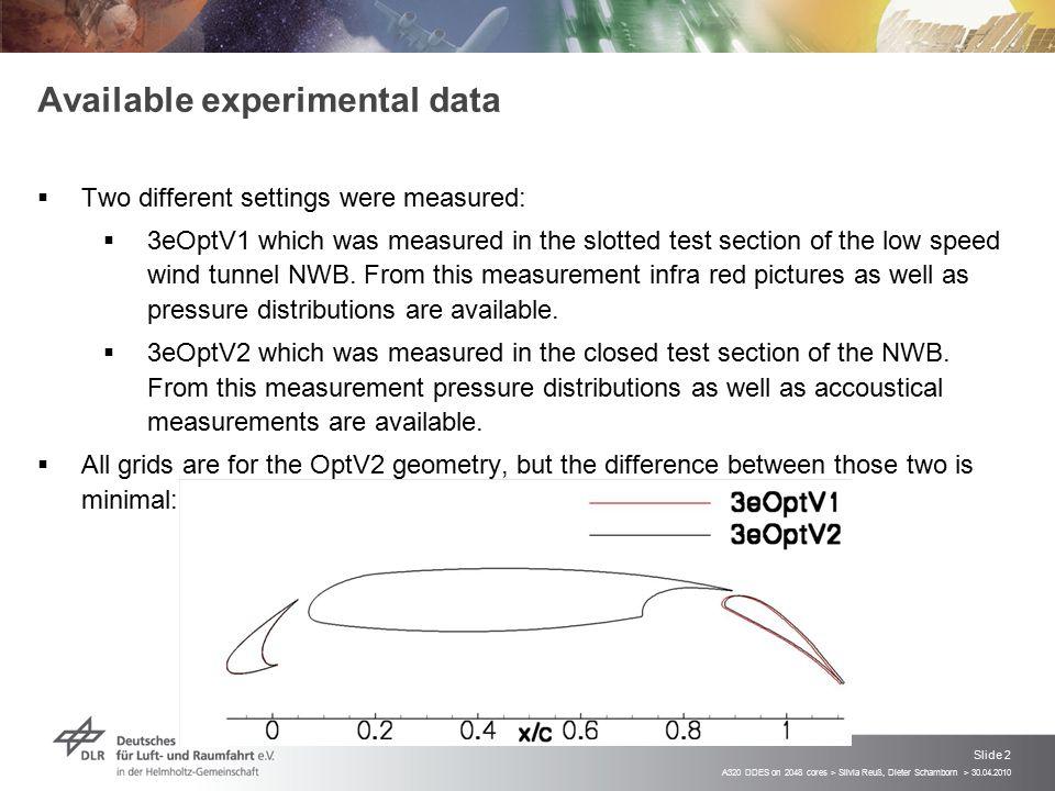 Available experimental data