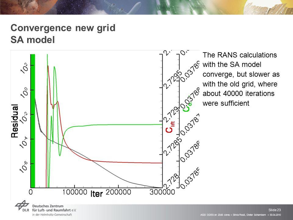 Convergence new grid SA model