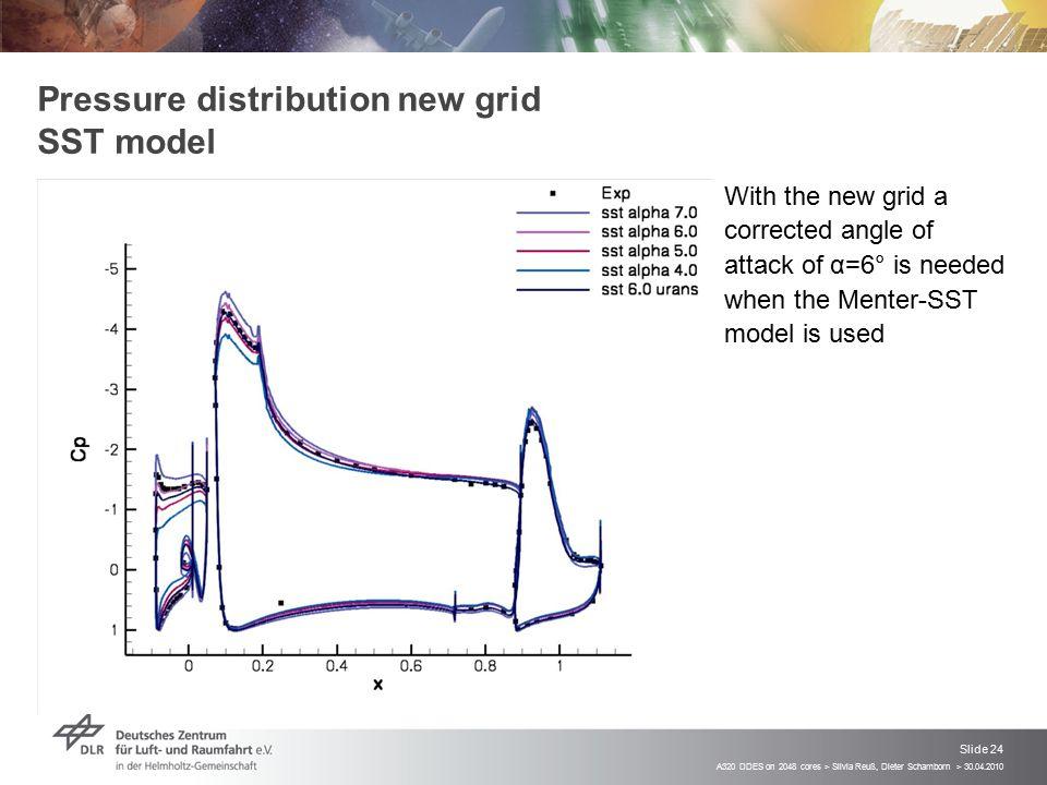 Pressure distribution new grid SST model