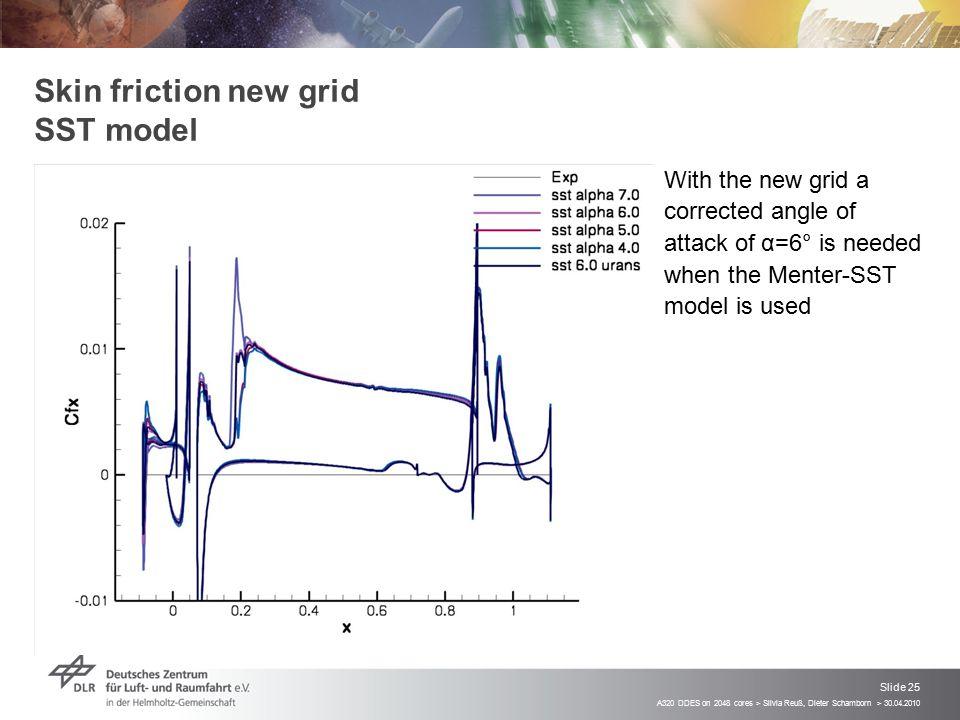 Skin friction new grid SST model