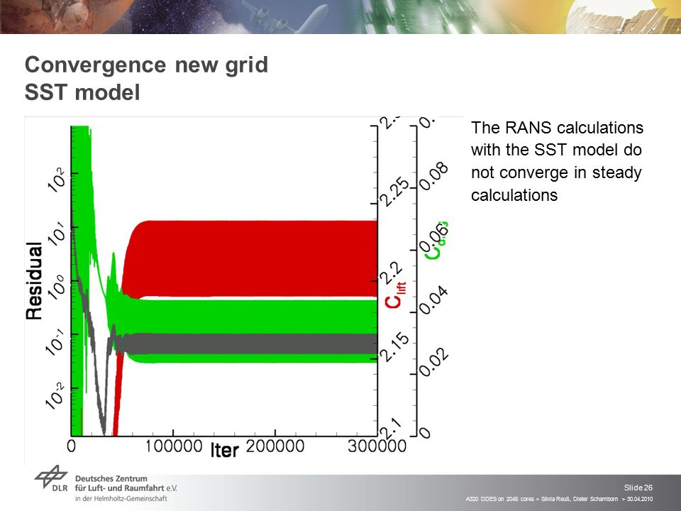 Convergence new grid SST model