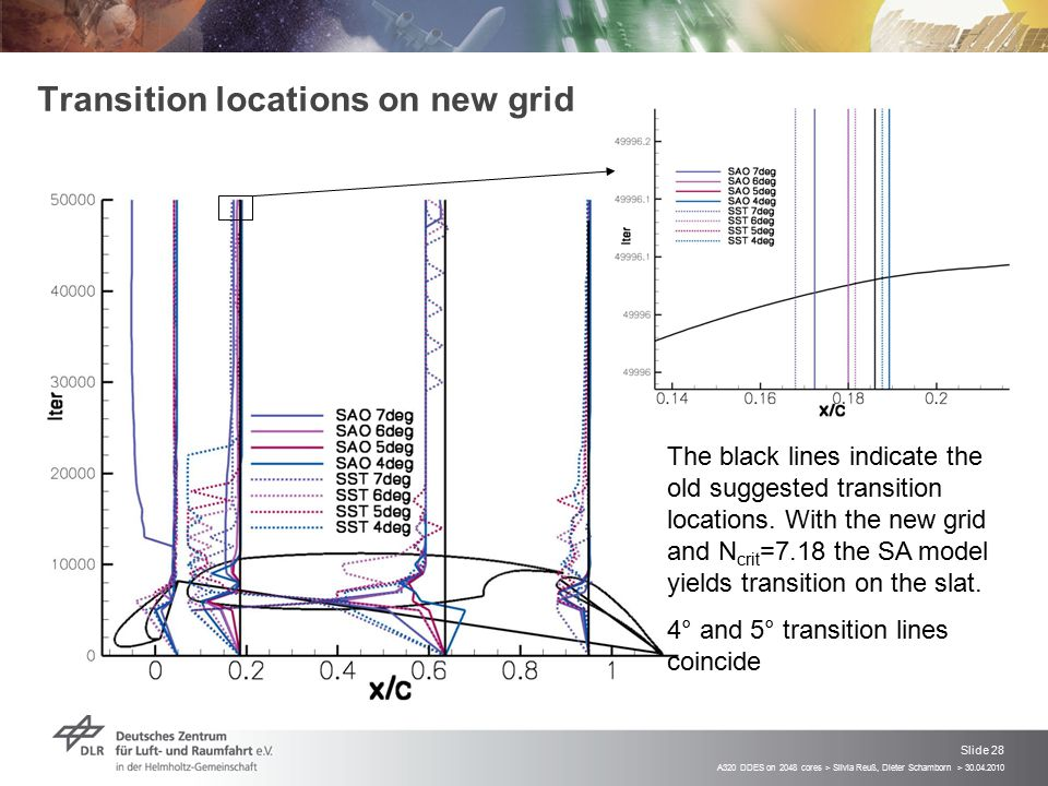 Transition locations on new grid