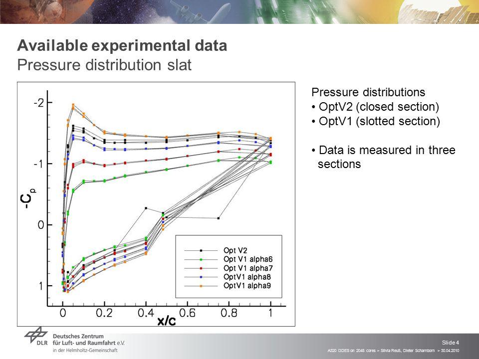 Available experimental data Pressure distribution slat