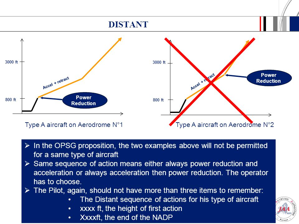DISTANT In the OPSG proposition, the two examples above will not be permitted for a same type of aircraft.