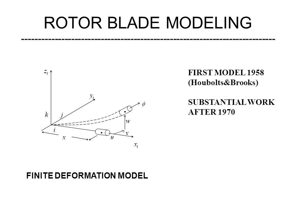 ROTOR BLADE MODELING ----------------------------------------------------------------------------- FIRST MODEL 1958.