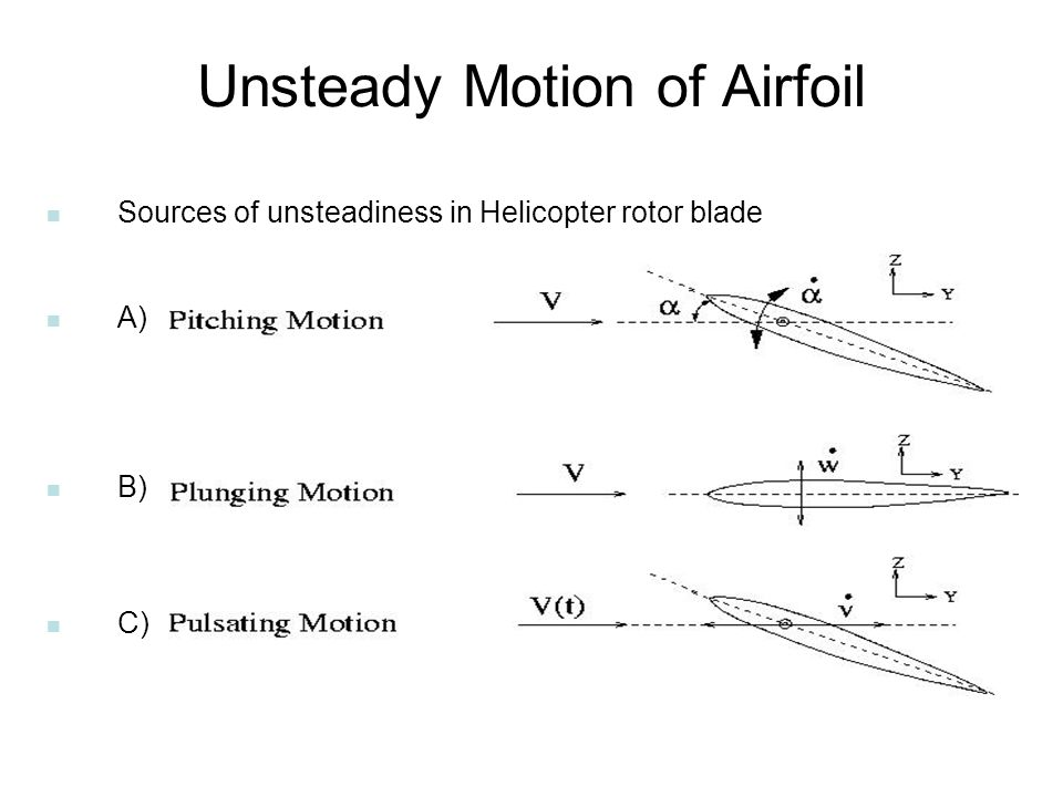Unsteady Motion of Airfoil
