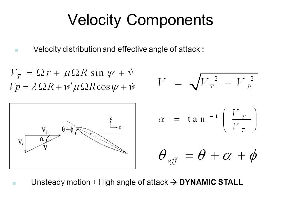 Velocity Components Velocity distribution and effective angle of attack : Unsteady motion + High angle of attack  DYNAMIC STALL.