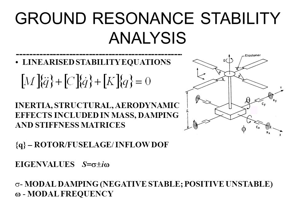 GROUND RESONANCE STABILITY ANALYSIS