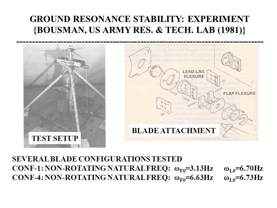 GROUND RESONANCE STABILITY: EXPERIMENT