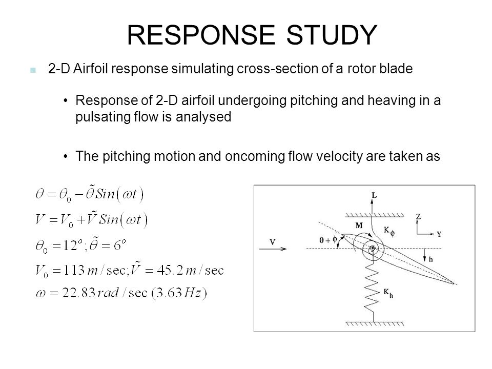 RESPONSE STUDY 2-D Airfoil response simulating cross-section of a rotor blade.