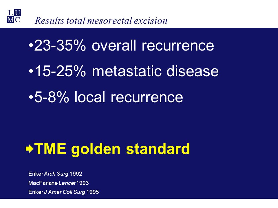 Results total mesorectal excision