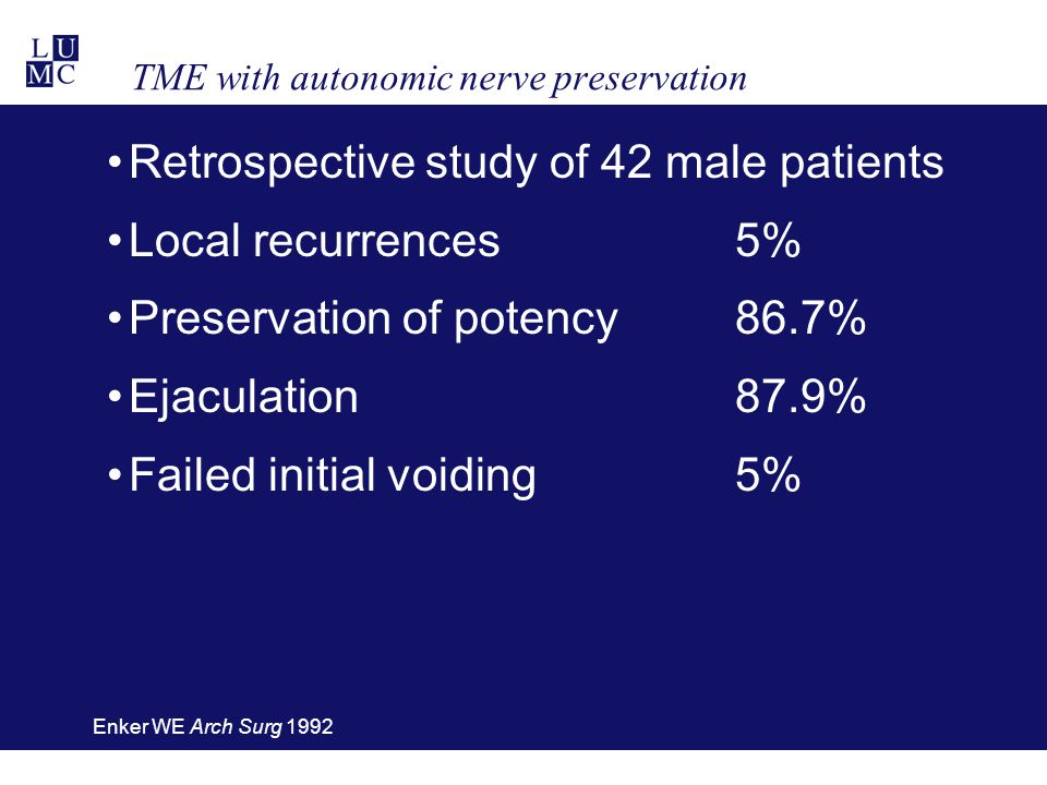 TME with autonomic nerve preservation