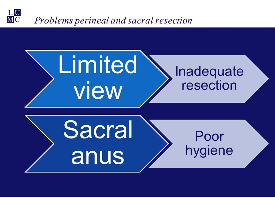 Problems perineal and sacral resection