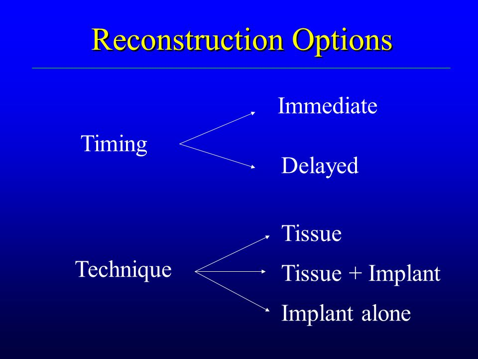 Reconstruction Options