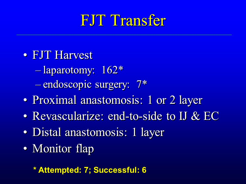 FJT Transfer FJT Harvest Proximal anastomosis: 1 or 2 layer