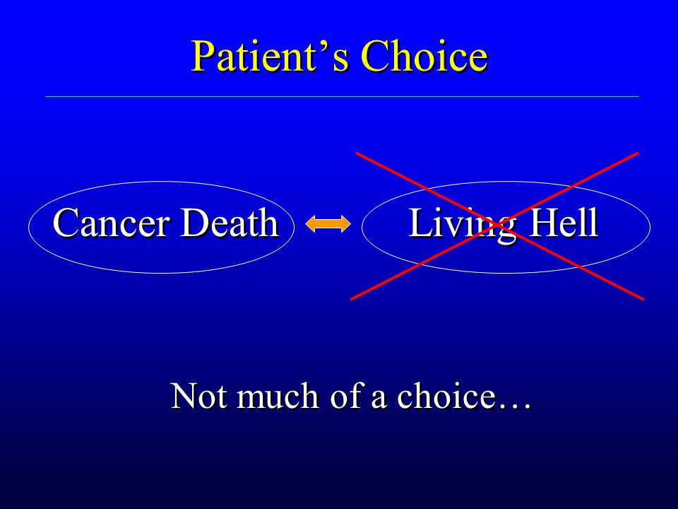 Patient's Choice Cancer Death Living Hell Not much of a choice…