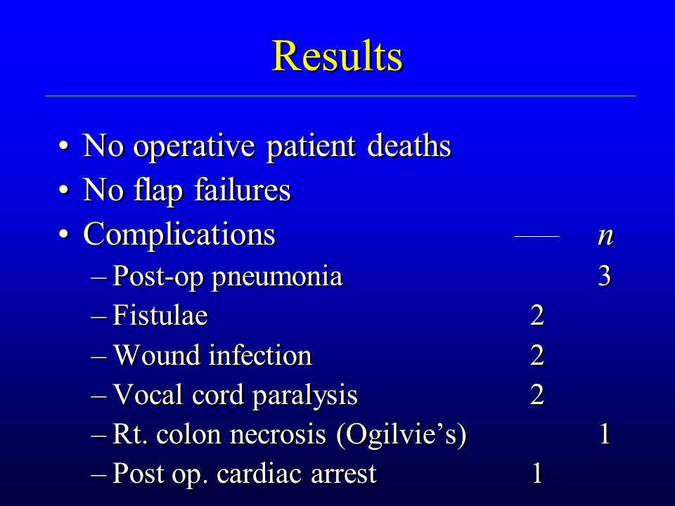 Results No operative patient deaths No flap failures Complications n