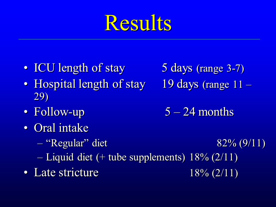 Results ICU length of stay 5 days (range 3-7)