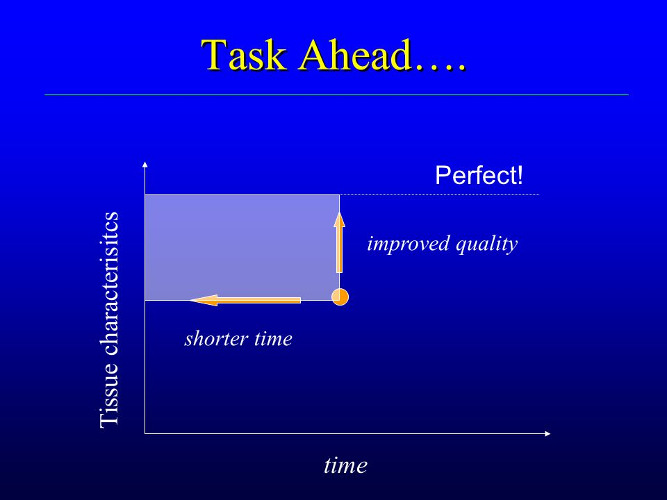Task Ahead…. Perfect! Tissue characterisitcs time improved quality
