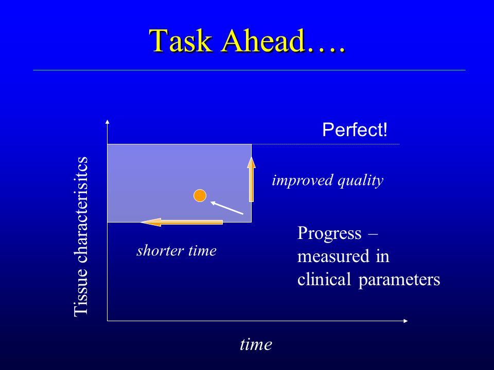 Task Ahead…. Perfect! Tissue characterisitcs