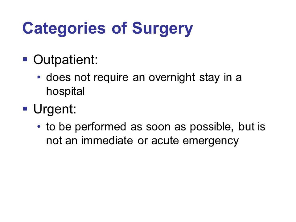 Categories of Surgery Outpatient: Urgent:
